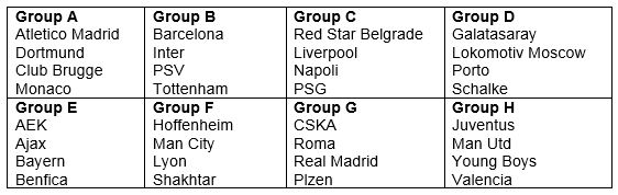 Quick Blether Champions League Group Draw 2018 19 Thefootballblether
